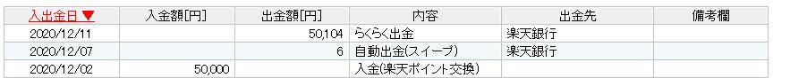 楽天証券02